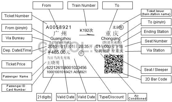 Расшифровка обозначений китайского билета на поезд